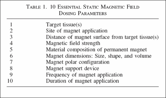 10 essential magnetic field dosing parameters